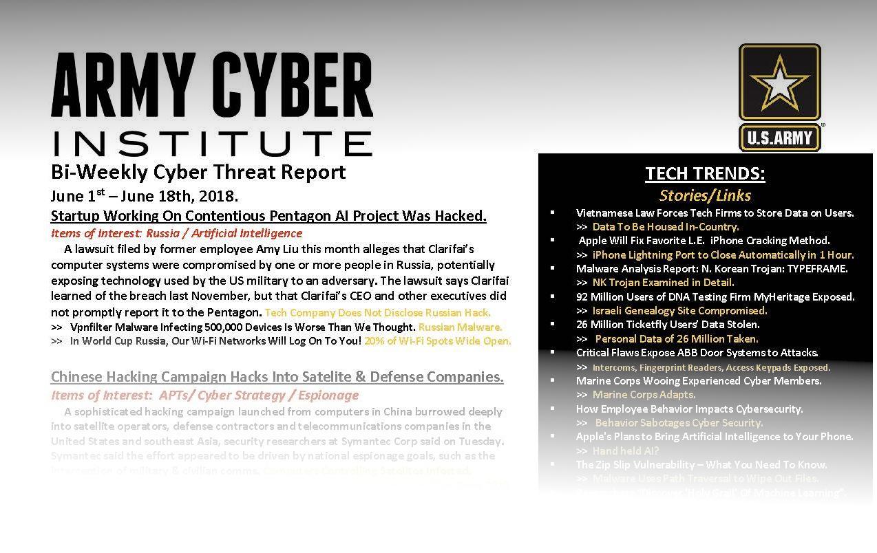 Army Cyber Institute (ACI) Home